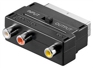 SCART to composite audio/video adapter; IN/OUT